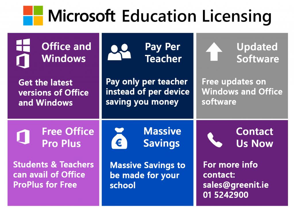 Microsoft OVS