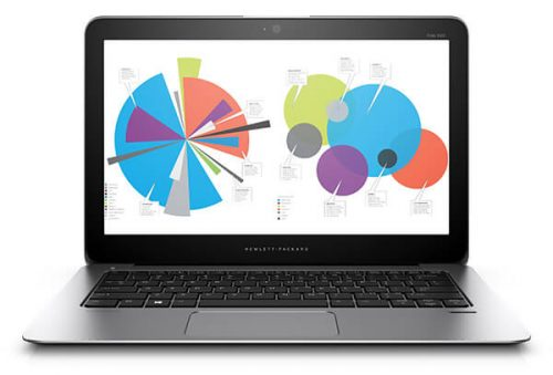 HP Elitebook Folio 1020 G1 Core m5   8GB RAM   128GB SSD(Premium)