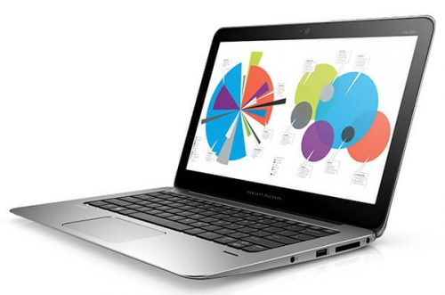 HP Elitebook Folio 1020 G1 Core m5 | 8GB RAM | 128GB SSD(Premium)
